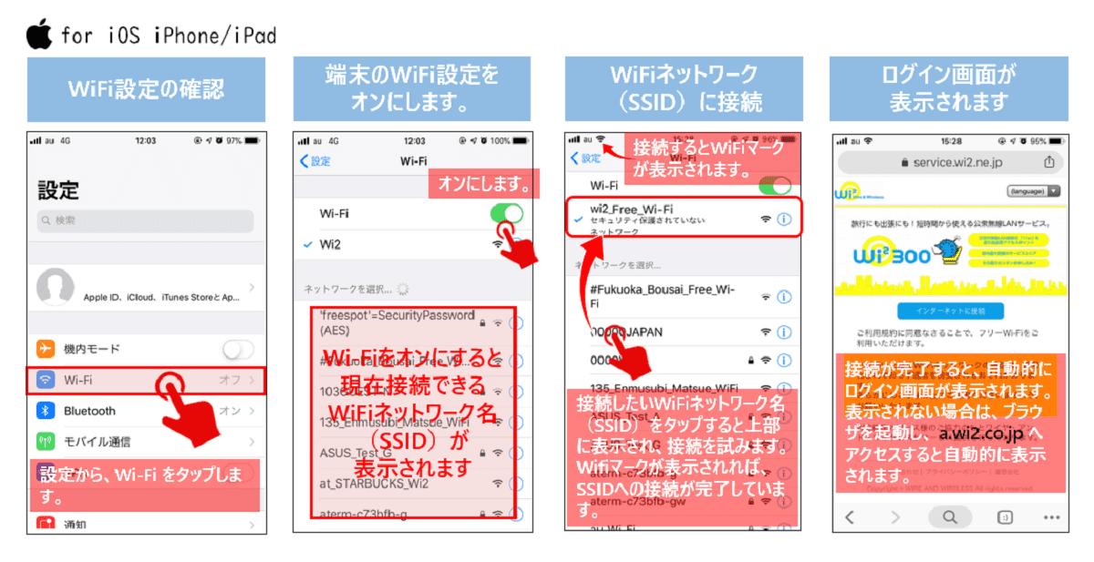 Wi-Fi接続iphone/IPAD
